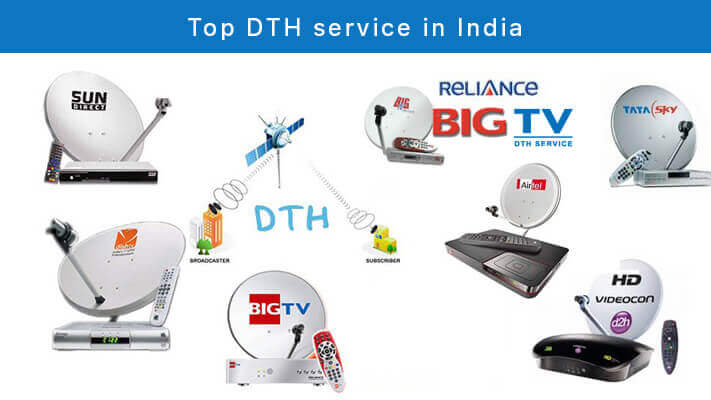 Best Tv Service >> 7 Best Dth Providers In India 2019 Top Hd Sd Dth Connections