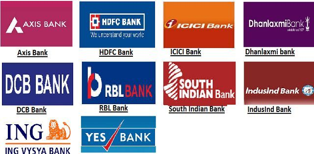 Top 10 Private Sector Banks in India - List of Best Private Banks