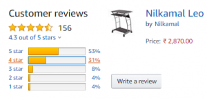 Nilkamal Table Reviews