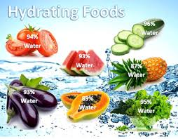 Hydrating Food